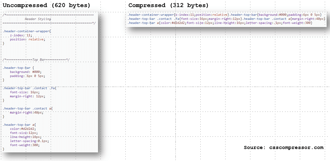 Minified css example