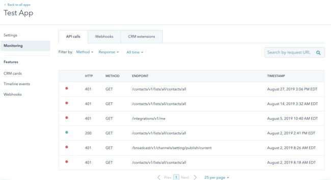 api_calls_monitoring-1